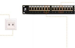 Патч-панели LANMASTER с индикацией